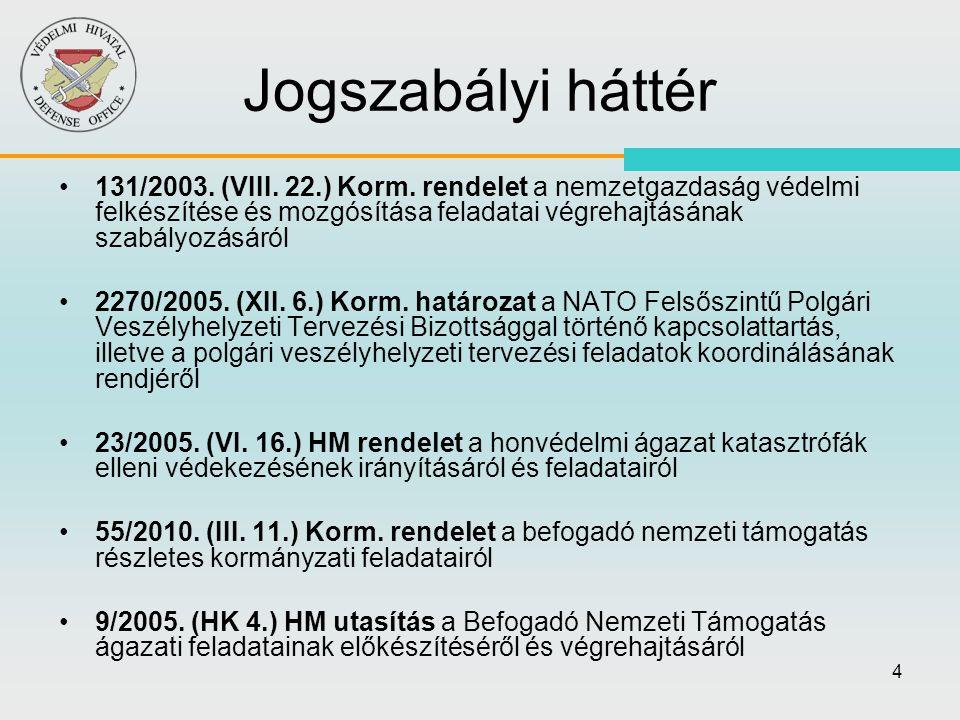 4 Jogszabályi háttér •131/2003.(VIII. 22.) Korm.