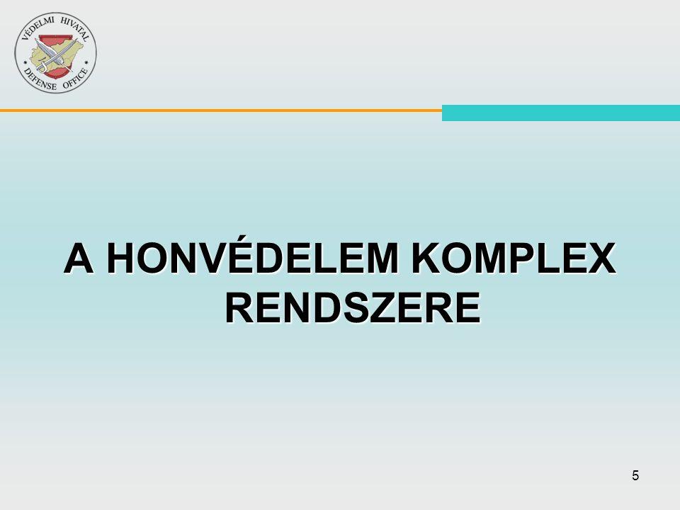 5 A HONVÉDELEM KOMPLEX RENDSZERE