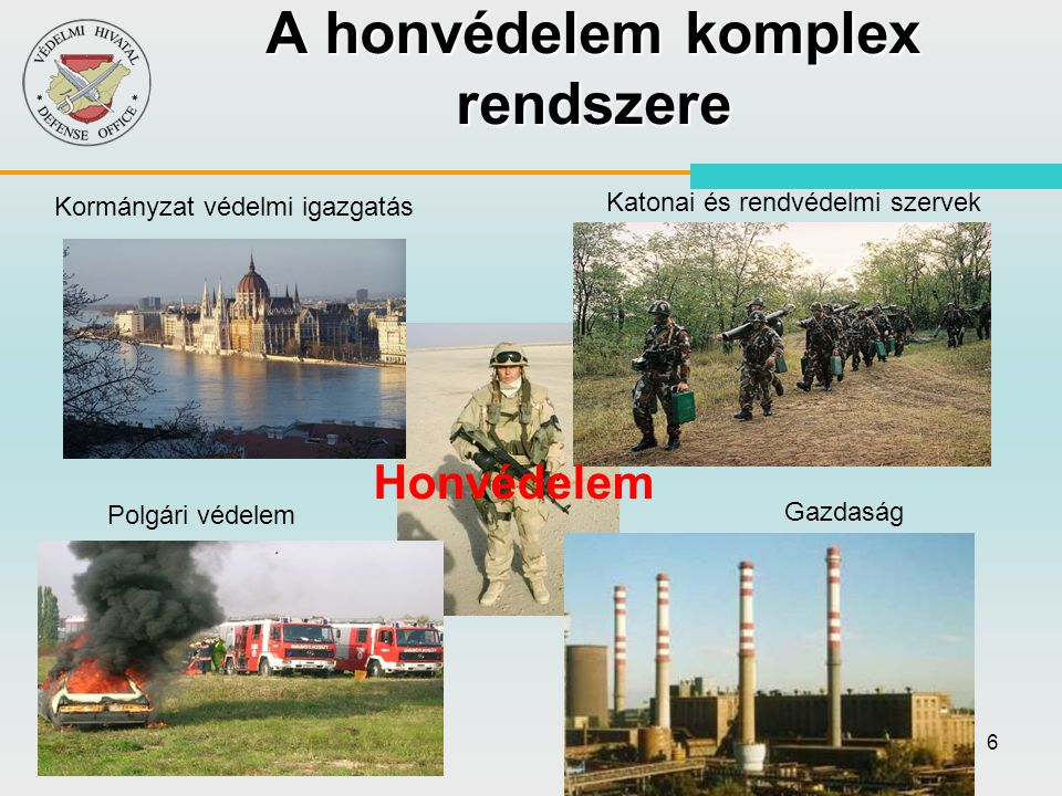 6 A honvédelem komplex rendszere Katonai és rendvédelmi szervek Kormányzat védelmi igazgatás Gazdaság Polgári védelem Honvédelem