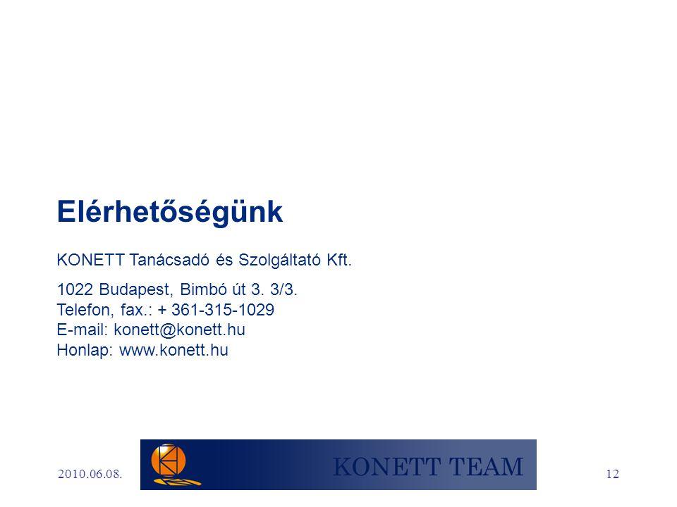 12 Elérhetőségünk KONETT Tanácsadó és Szolgáltató Kft.