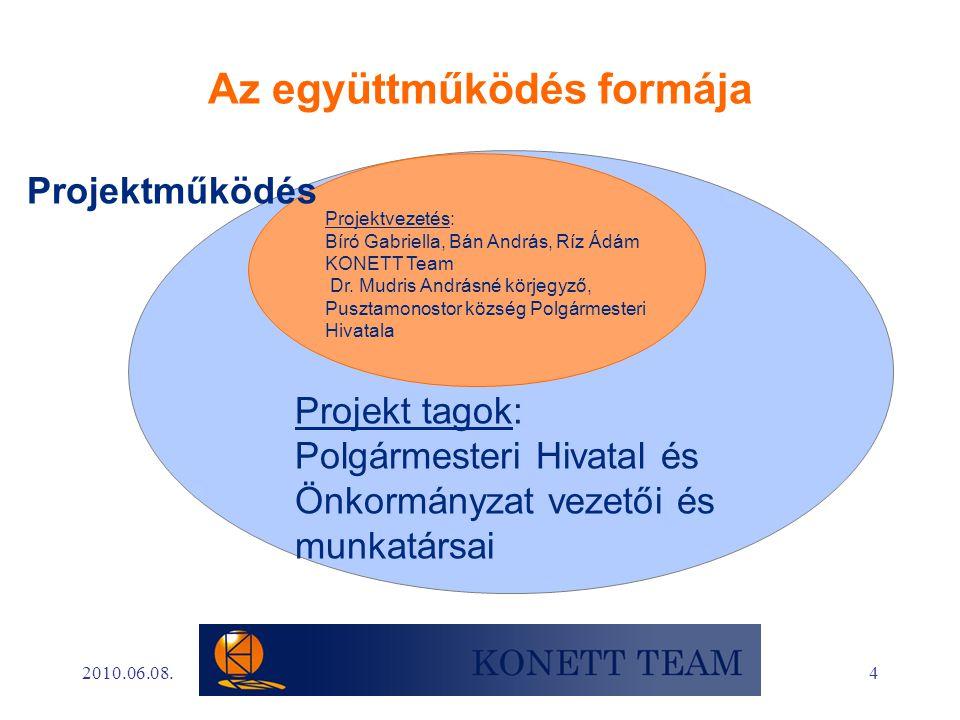 4 Az együttműködés formája Projektvezetés: Bíró Gabriella, Bán András, Ríz Ádám KONETT Team Dr.