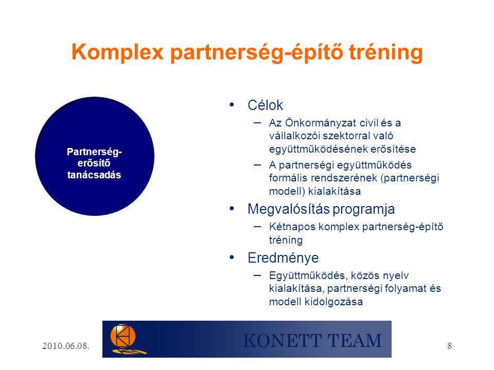 8 Komplex partnerség-építő tréning • Célok – Az Önkormányzat civil és a vállalkozói szektorral való együttműködésének erősítése – A partnerségi együttműködés formális rendszerének (partnerségi modell) kialakítása • Megvalósítás programja – Kétnapos komplex partnerség-építő tréning • Eredménye – Együttműködés, közös nyelv kialakítása, partnerségi folyamat és modell kidolgozása Partnerség- erősítő tanácsadás 2010.06.08.