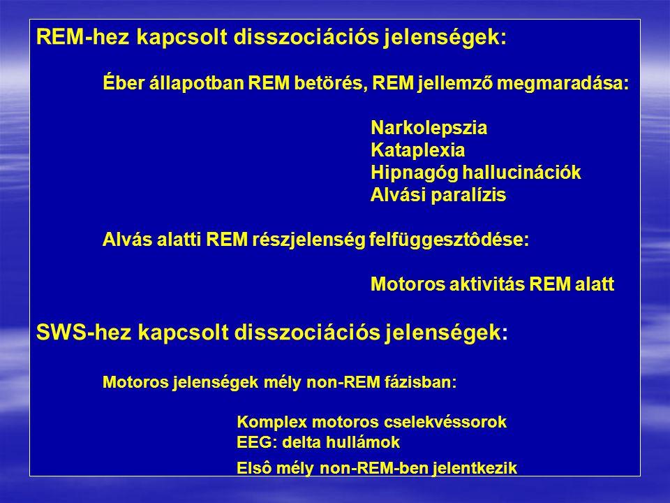 REM-hez kapcsolt disszociációs jelenségek: Éber állapotban REM betörés, REM jellemző megmaradása: Narkolepszia Kataplexia Hipnagóg hallucinációk Alvási paralízis Alvás alatti REM részjelenség felfüggesztôdése: Motoros aktivitás REM alatt SWS-hez kapcsolt disszociációs jelenségek: Motoros jelenségek mély non-REM fázisban: Komplex motoros cselekvéssorok EEG: delta hullámok Elsô mély non-REM-ben jelentkezik