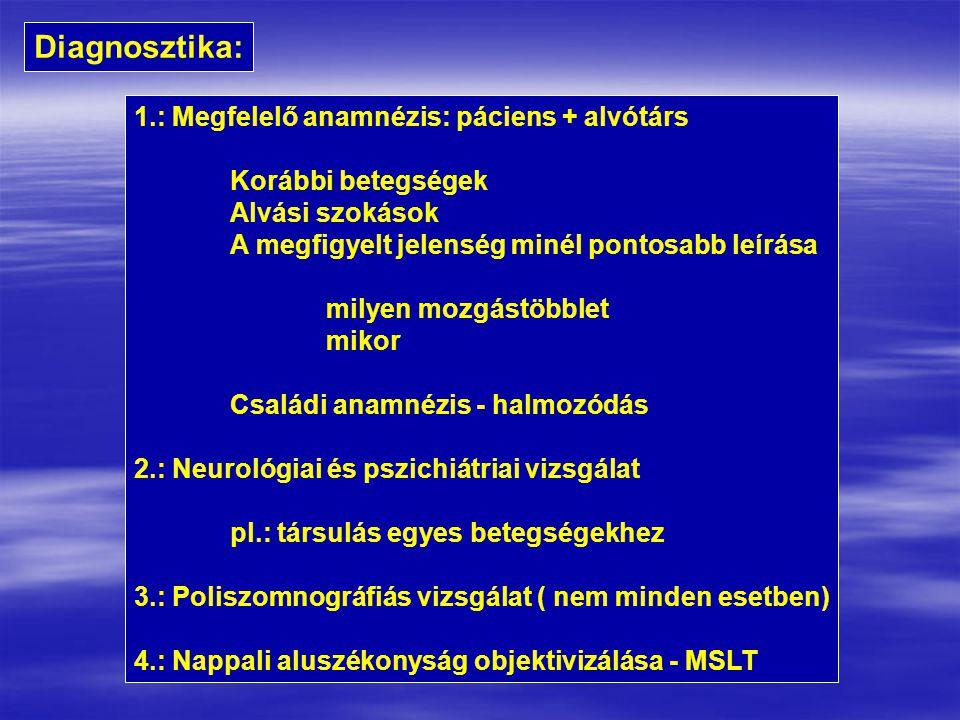Diagnosztika: 1.: Megfelelő anamnézis: páciens + alvótárs Korábbi betegségek Alvási szokások A megfigyelt jelenség minél pontosabb leírása milyen mozgástöbblet mikor Családi anamnézis - halmozódás 2.: Neurológiai és pszichiátriai vizsgálat pl.: társulás egyes betegségekhez 3.: Poliszomnográfiás vizsgálat ( nem minden esetben) 4.: Nappali aluszékonyság objektivizálása - MSLT