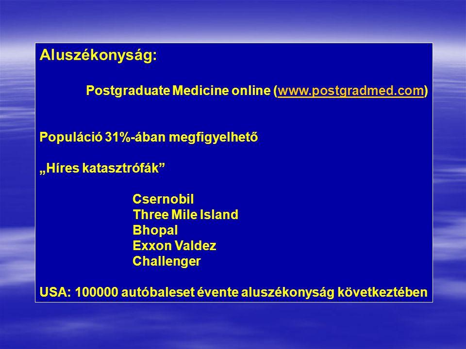 """Aluszékonyság: Postgraduate Medicine online (www.postgradmed.com)www.postgradmed.com Populáció 31%-ában megfigyelhető """"Híres katasztrófák Csernobil Three Mile Island Bhopal Exxon Valdez Challenger USA: 100000 autóbaleset évente aluszékonyság következtében"""