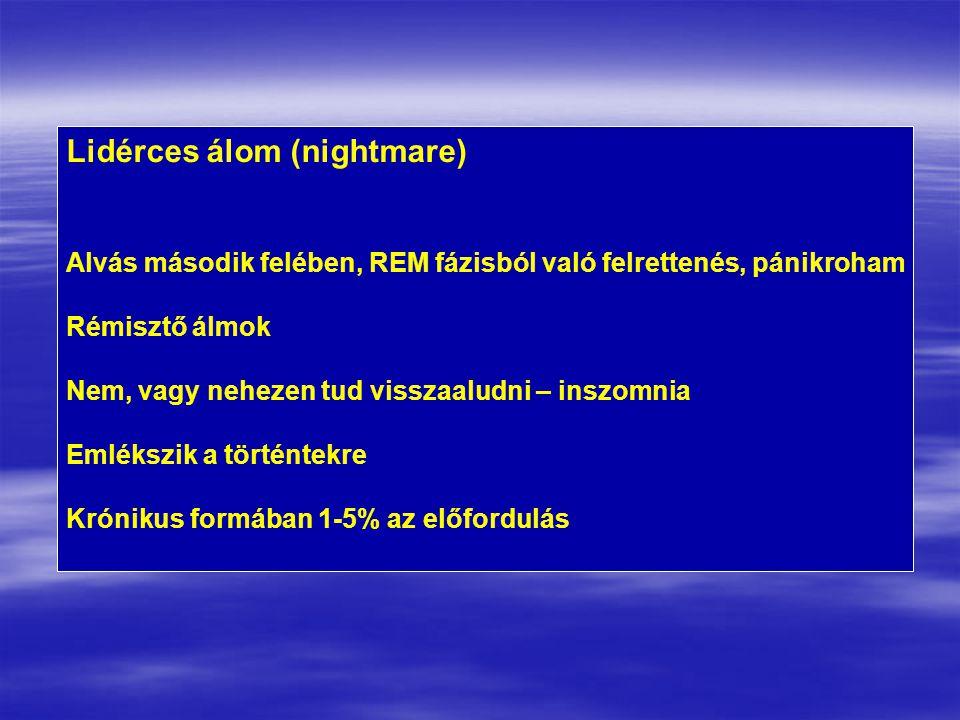 Lidérces álom (nightmare) Alvás második felében, REM fázisból való felrettenés, pánikroham Rémisztő álmok Nem, vagy nehezen tud visszaaludni – inszomnia Emlékszik a történtekre Krónikus formában 1-5% az előfordulás