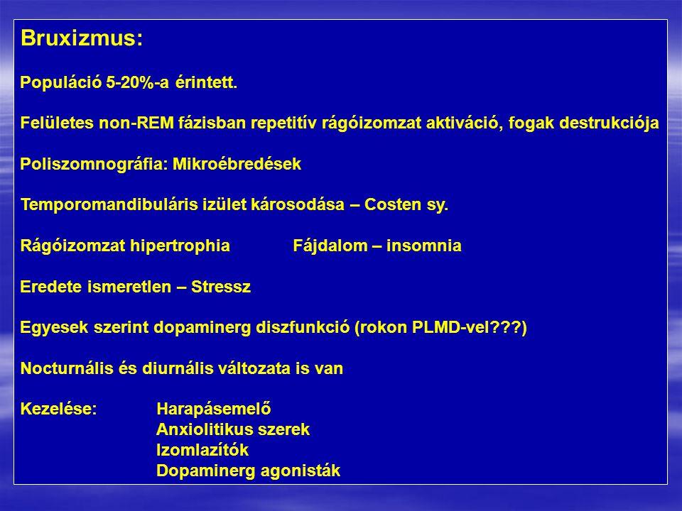 Bruxizmus: Populáció 5-20%-a érintett. Felületes non-REM fázisban repetitív rágóizomzat aktiváció, fogak destrukciója Poliszomnográfia: Mikroébredések