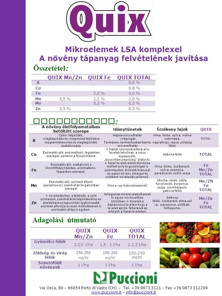 QUIX Mn/ZnQUIX FeQUIX TOTAL B0,6 % Cu0,8 % Fe5,0 %4,0 % Mn3,5 %2,2 %2,0 % Mo0,3 % Zn3,5 %0,3 % Összetétel : A növény életfolyamataiban betöltött szere