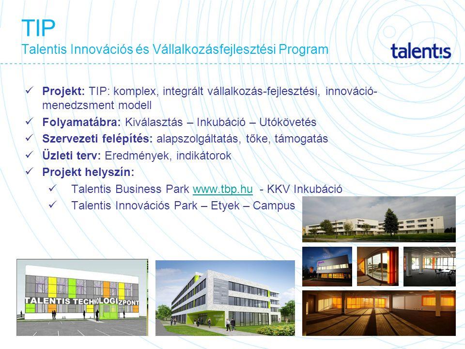 TIP Talentis Innovációs és Vállalkozásfejlesztési Program  Projekt: TIP: komplex, integrált vállalkozás-fejlesztési, innováció- menedzsment modell  Folyamatábra: Kiválasztás – Inkubáció – Utókövetés  Szervezeti felépítés: alapszolgáltatás, tőke, támogatás  Üzleti terv: Eredmények, indikátorok  Projekt helyszín:  Talentis Business Park www.tbp.hu - KKV Inkubációwww.tbp.hu  Talentis Innovációs Park – Etyek – Campus