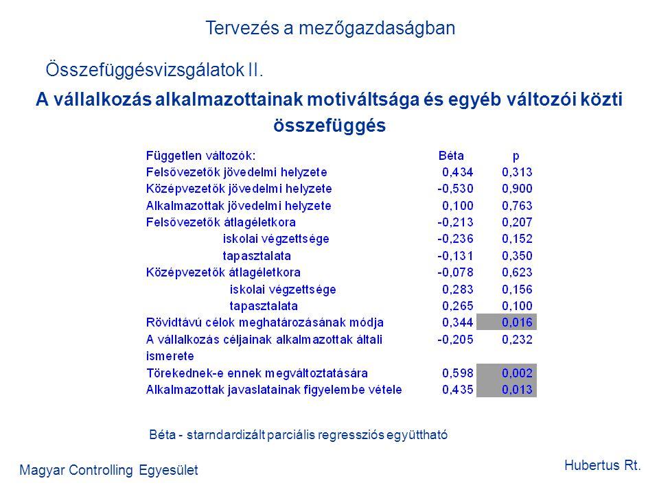 Tervezés a mezőgazdaságban Magyar Controlling Egyesület Hubertus Rt. Összefüggésvizsgálatok II. Béta - starndardizált parciális regressziós együttható