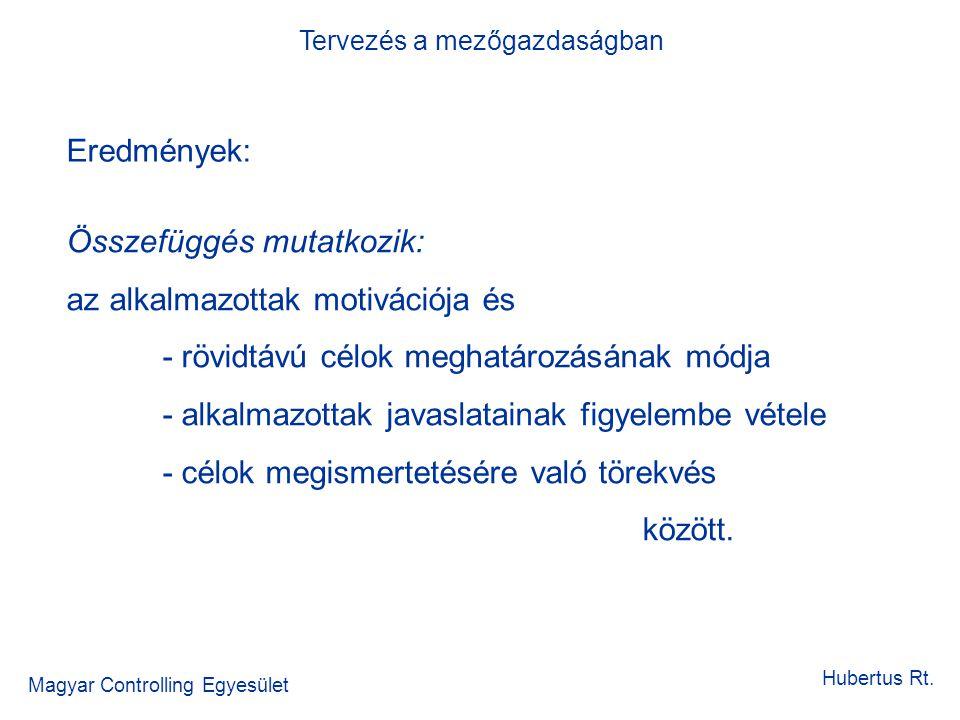 Tervezés a mezőgazdaságban Magyar Controlling Egyesület Hubertus Rt. Eredmények: Összefüggés mutatkozik: az alkalmazottak motivációja és - rövidtávú c