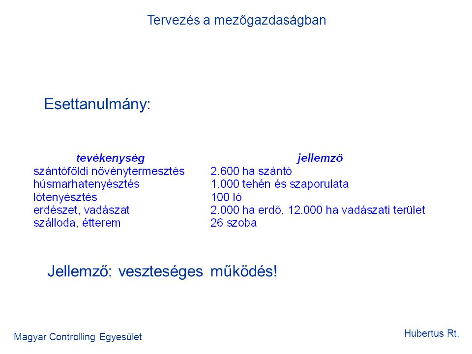 Tervezés a mezőgazdaságban Magyar Controlling Egyesület Hubertus Rt. Esettanulmány: Jellemző: veszteséges működés!