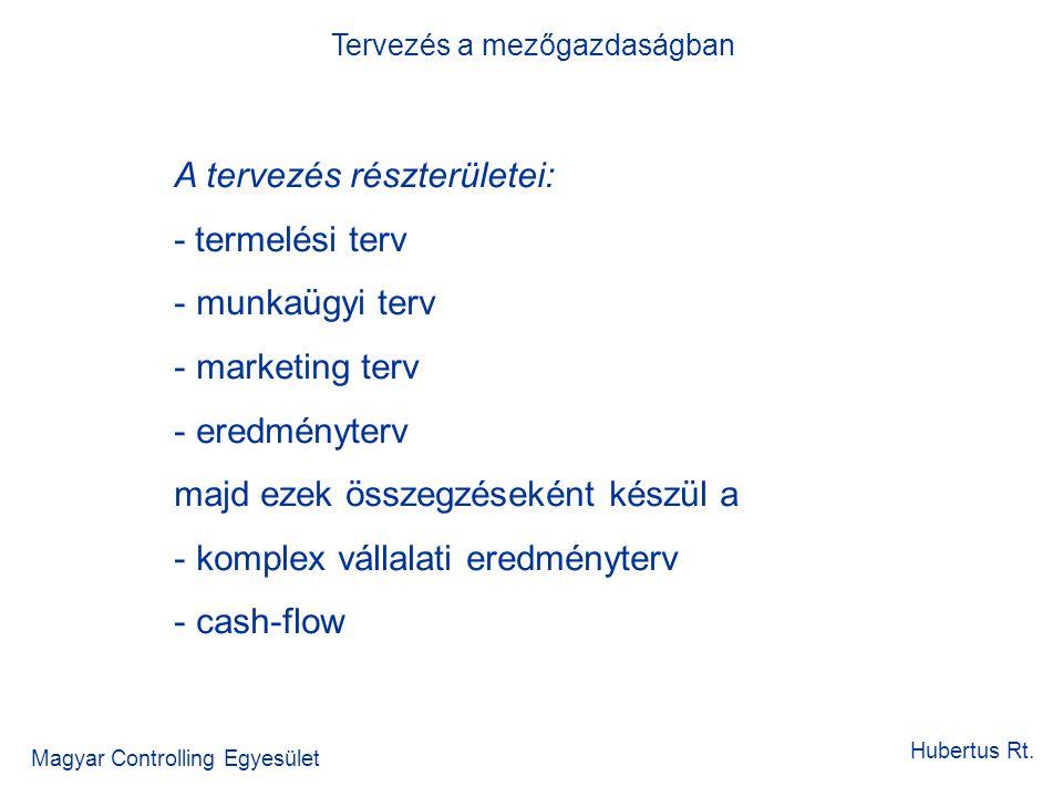 Tervezés a mezőgazdaságban Magyar Controlling Egyesület Hubertus Rt. A tervezés részterületei: - termelési terv - munkaügyi terv - marketing terv - er