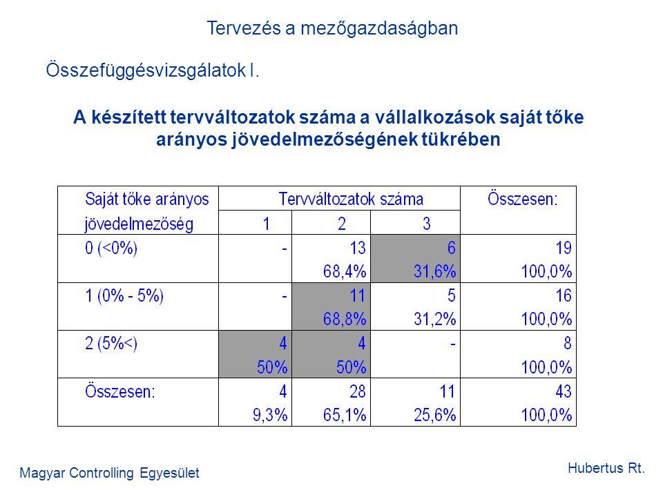 Tervezés a mezőgazdaságban Magyar Controlling Egyesület Hubertus Rt. Összefüggésvizsgálatok I. A készített tervváltozatok száma a vállalkozások saját
