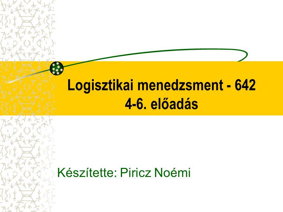 Logisztikai menedzsment - 642 4-6. előadás Készítette: Piricz Noémi