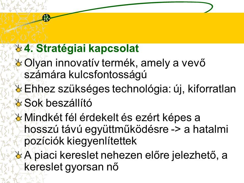 4. Stratégiai kapcsolat Olyan innovatív termék, amely a vevő számára kulcsfontosságú Ehhez szükséges technológia: új, kiforratlan Sok beszállító Mindk