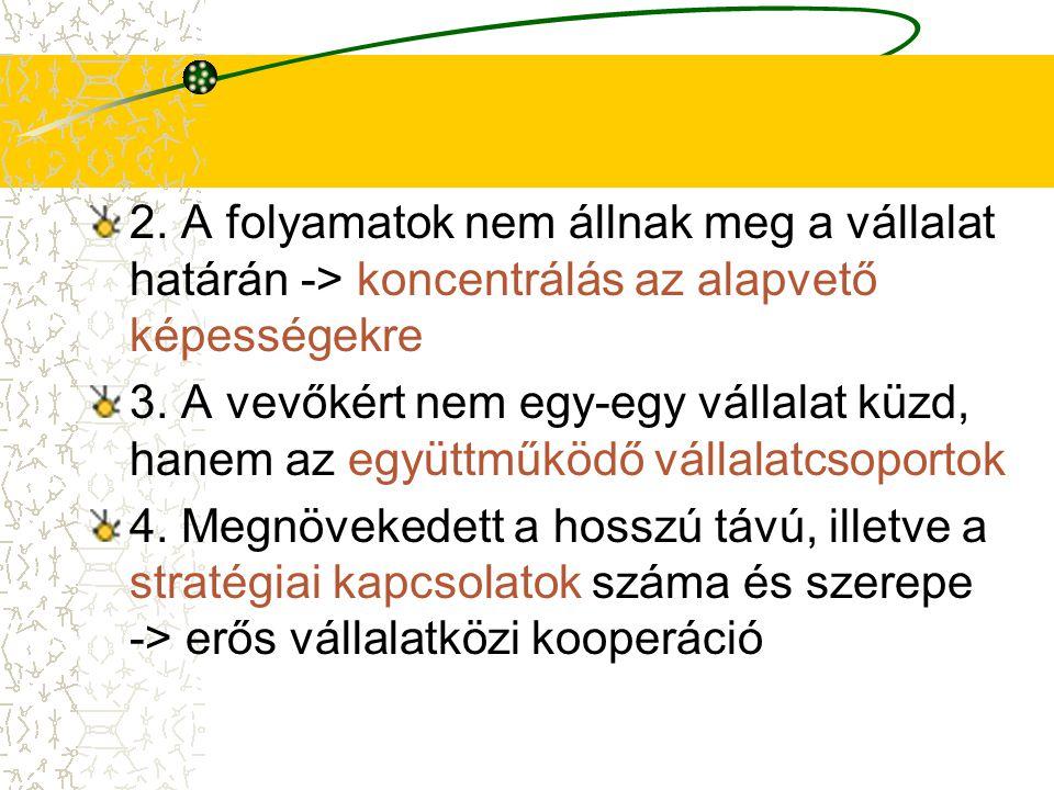 Az ellátási lánc típusai működésük szerint A) A hatékony ellátási lánc Ún.