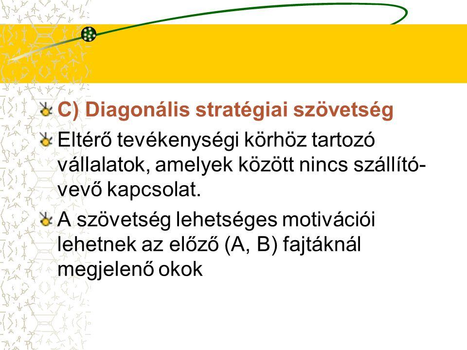 C) Diagonális stratégiai szövetség Eltérő tevékenységi körhöz tartozó vállalatok, amelyek között nincs szállító- vevő kapcsolat. A szövetség lehetsége