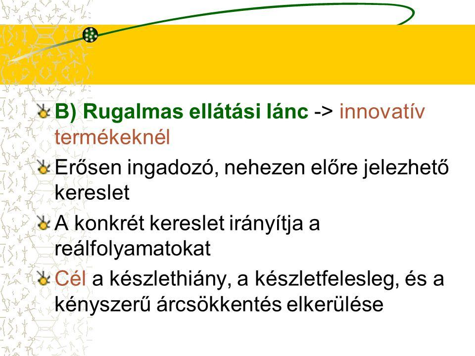 B) Rugalmas ellátási lánc -> innovatív termékeknél Erősen ingadozó, nehezen előre jelezhető kereslet A konkrét kereslet irányítja a reálfolyamatokat C