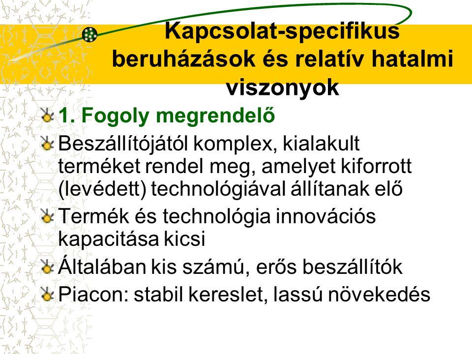 Kapcsolat-specifikus beruházások és relatív hatalmi viszonyok 1. Fogoly megrendelő Beszállítójától komplex, kialakult terméket rendel meg, amelyet kif
