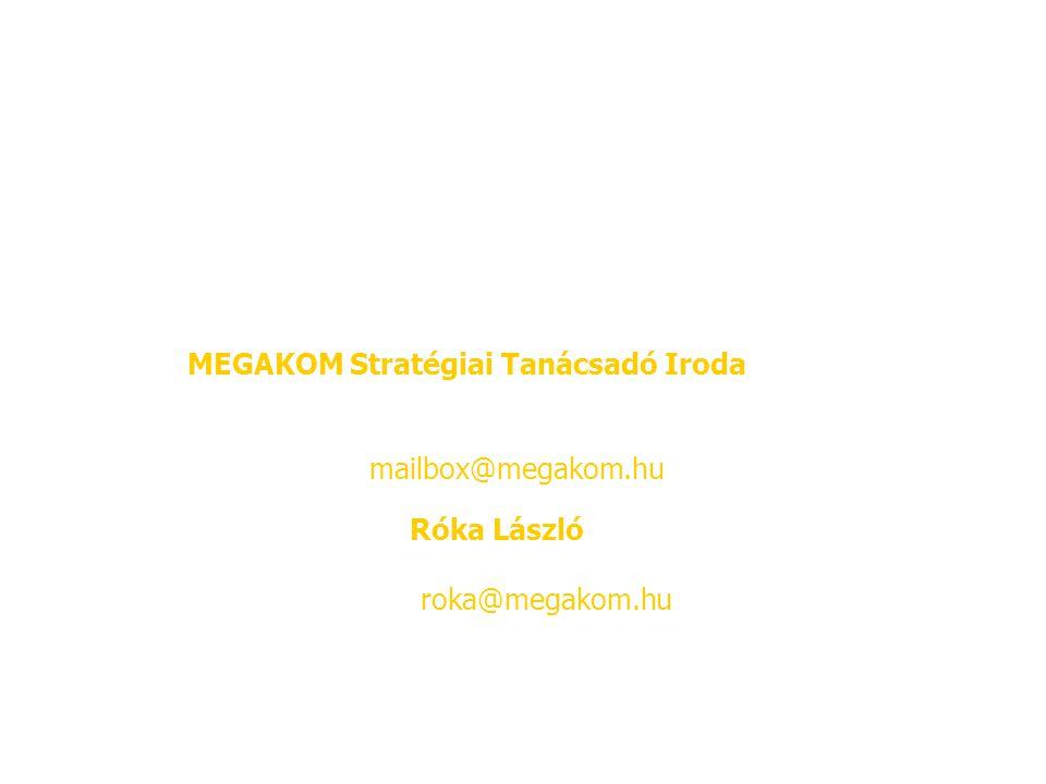 MEGAKOM Stratégiai Tanácsadó Iroda 4400 Nyíregyháza, Vörösmarty u.