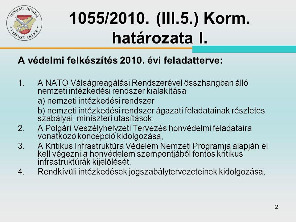 3 1055/2010.(III.5.) Korm. határozata II.