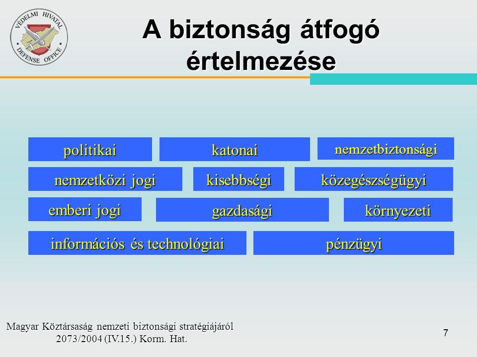 58 Országos intézkedési tervrendszer:Szám Intézkedési terv tárgya (3124/1992 Korm.