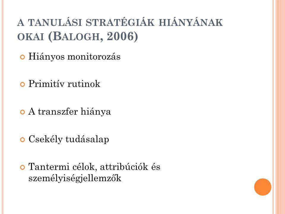 A TANULÁSI STRATÉGIÁK HIÁNYÁNAK OKAI (B ALOGH, 2006) Hiányos monitorozás Primitív rutinok A transzfer hiánya Csekély tudásalap Tantermi célok, attribú