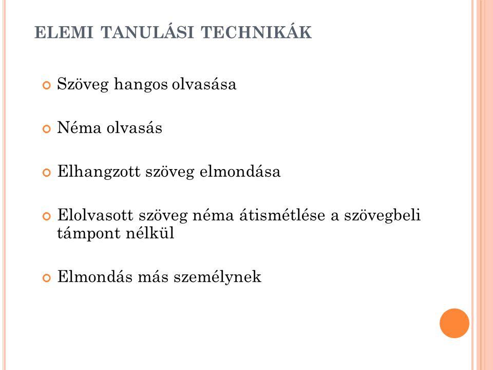 ELEMI TANULÁSI TECHNIKÁK Szöveg hangos olvasása Néma olvasás Elhangzott szöveg elmondása Elolvasott szöveg néma átismétlése a szövegbeli támpont nélkü