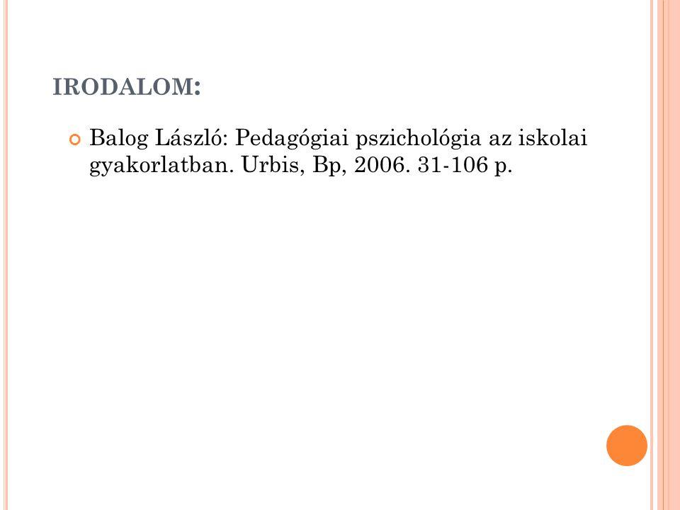 IRODALOM : Balog László: Pedagógiai pszichológia az iskolai gyakorlatban. Urbis, Bp, 2006. 31-106 p.