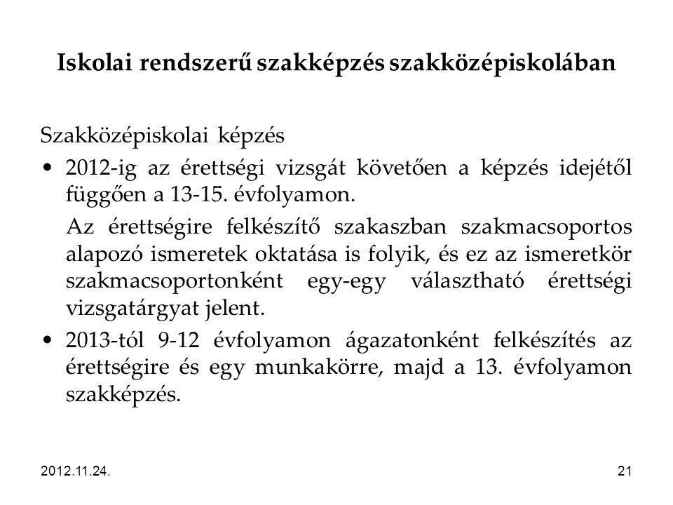 2012.11.24.21 Iskolai rendszerű szakképzés szakközépiskolában Szakközépiskolai képzés •2012-ig az érettségi vizsgát követően a képzés idejétől függően
