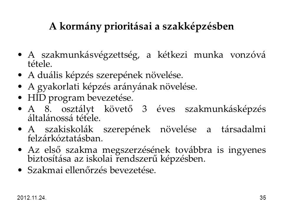 2012.11.24.35 A kormány prioritásai a szakképzésben •A szakmunkásvégzettség, a kétkezi munka vonzóvá tétele. •A duális képzés szerepének növelése. •A