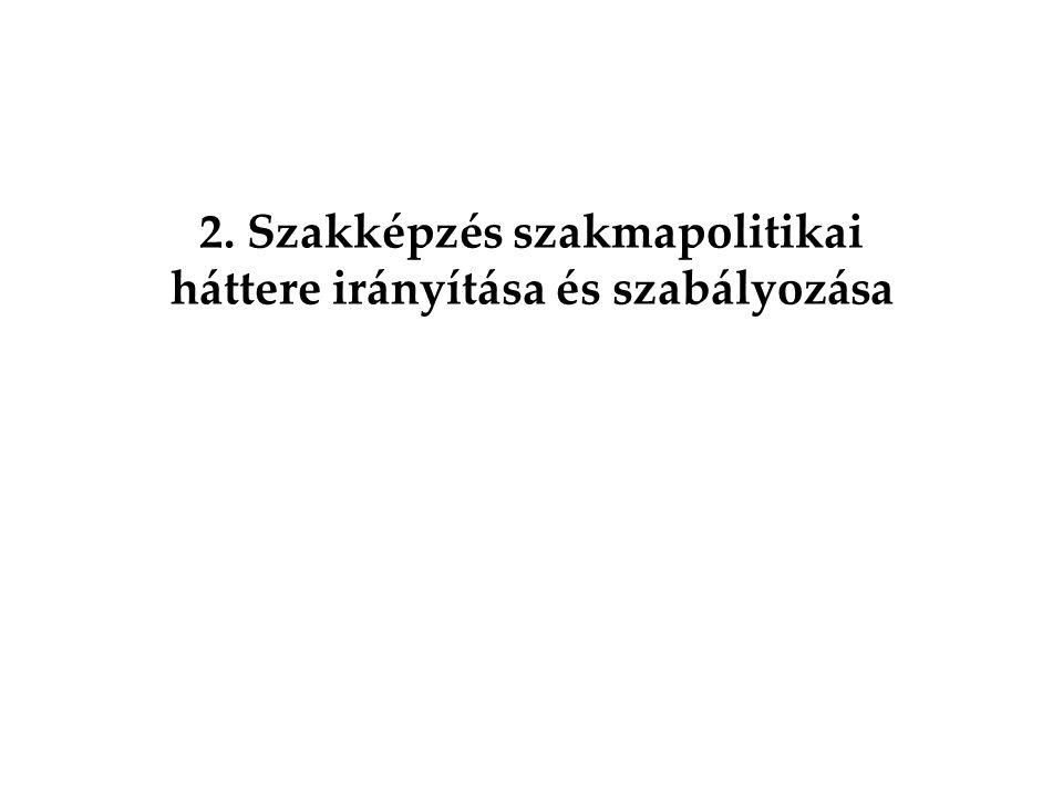 2012.11.24.18 Szakképzés Magyarországon Szakiskola (11-12-13.
