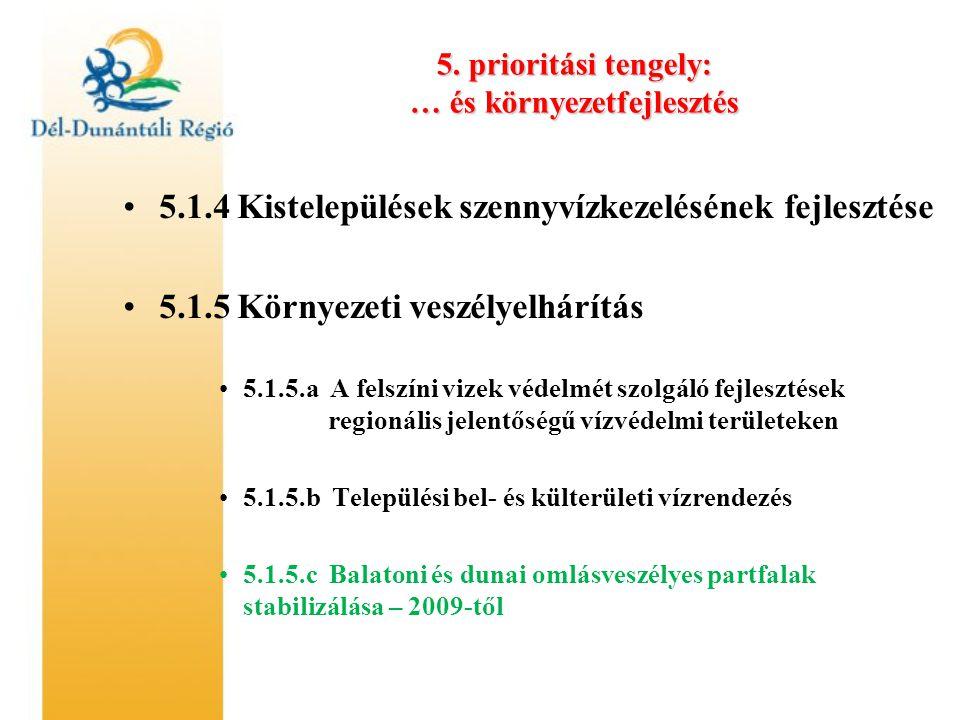 5. prioritási tengely: … és környezetfejlesztés •5.1.4 Kistelepülések szennyvízkezelésének fejlesztése •5.1.5 Környezeti veszélyelhárítás •5.1.5.a A f