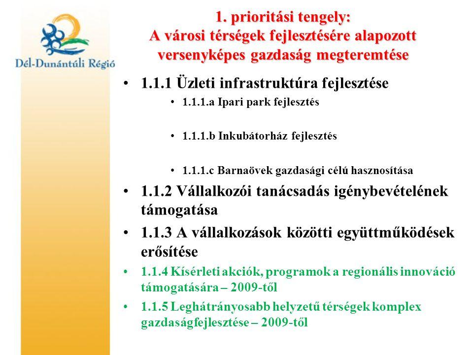 1. prioritási tengely: A városi térségek fejlesztésére alapozott versenyképes gazdaság megteremtése •1.1.1 Üzleti infrastruktúra fejlesztése •1.1.1.a