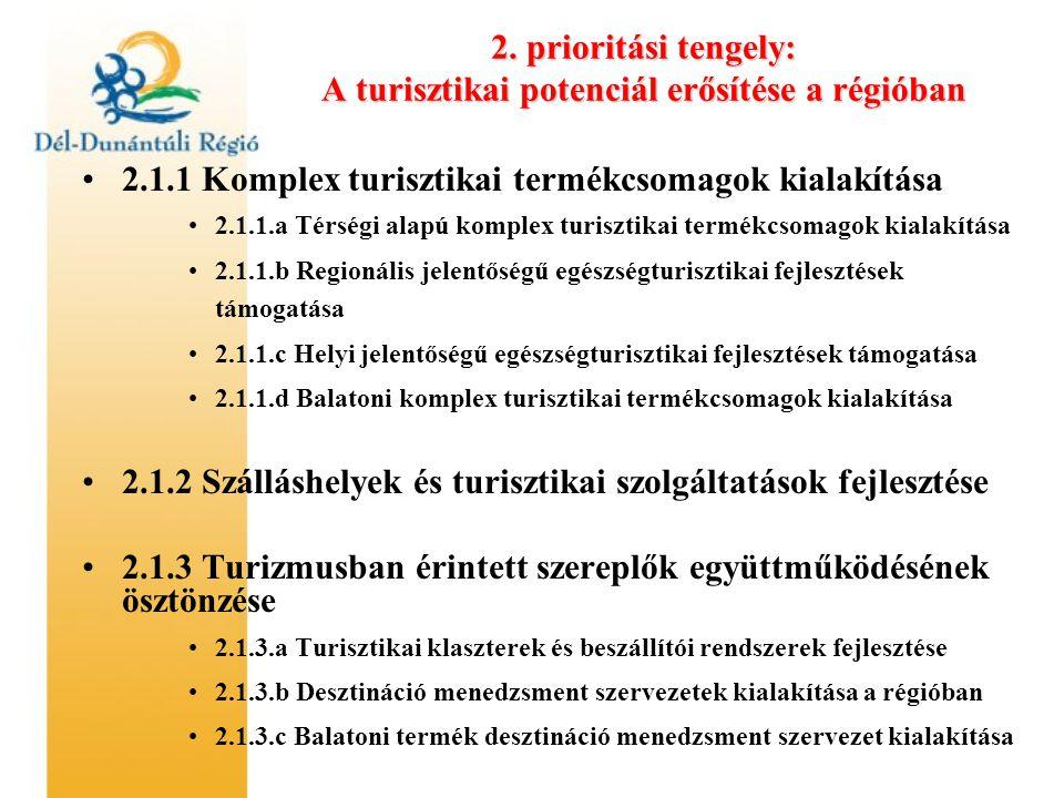 2. prioritási tengely: A turisztikai potenciál erősítése a régióban •2.1.1 Komplex turisztikai termékcsomagok kialakítása •2.1.1.a Térségi alapú kompl