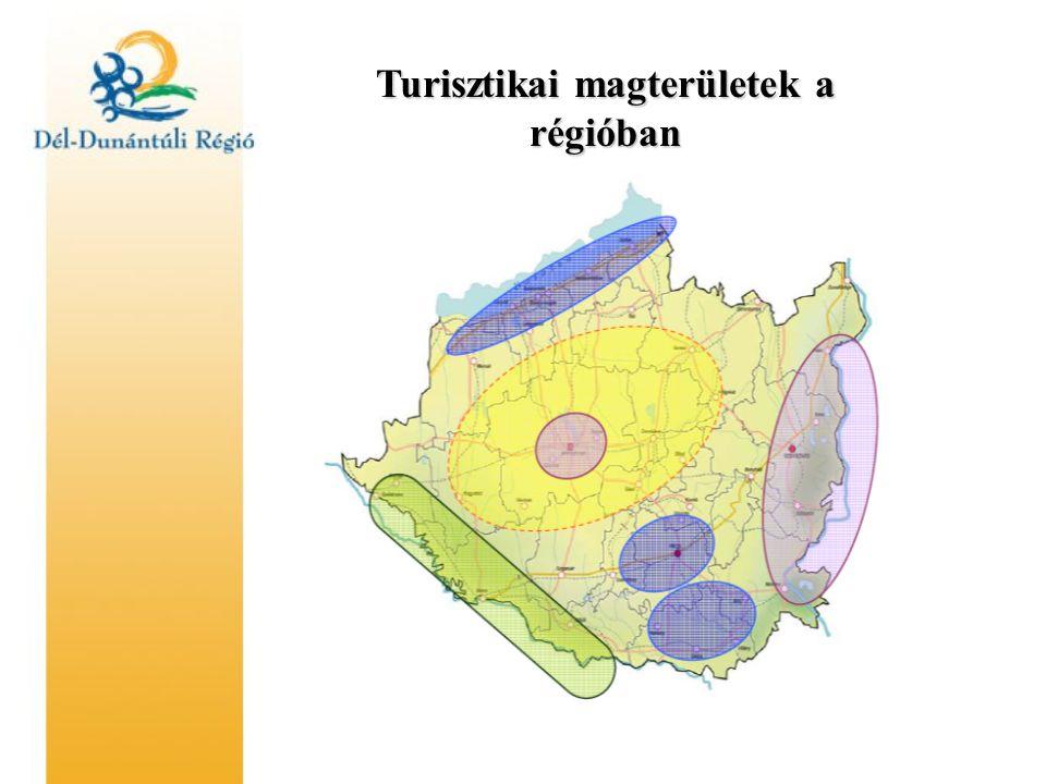 Turisztikai magterületek a régióban