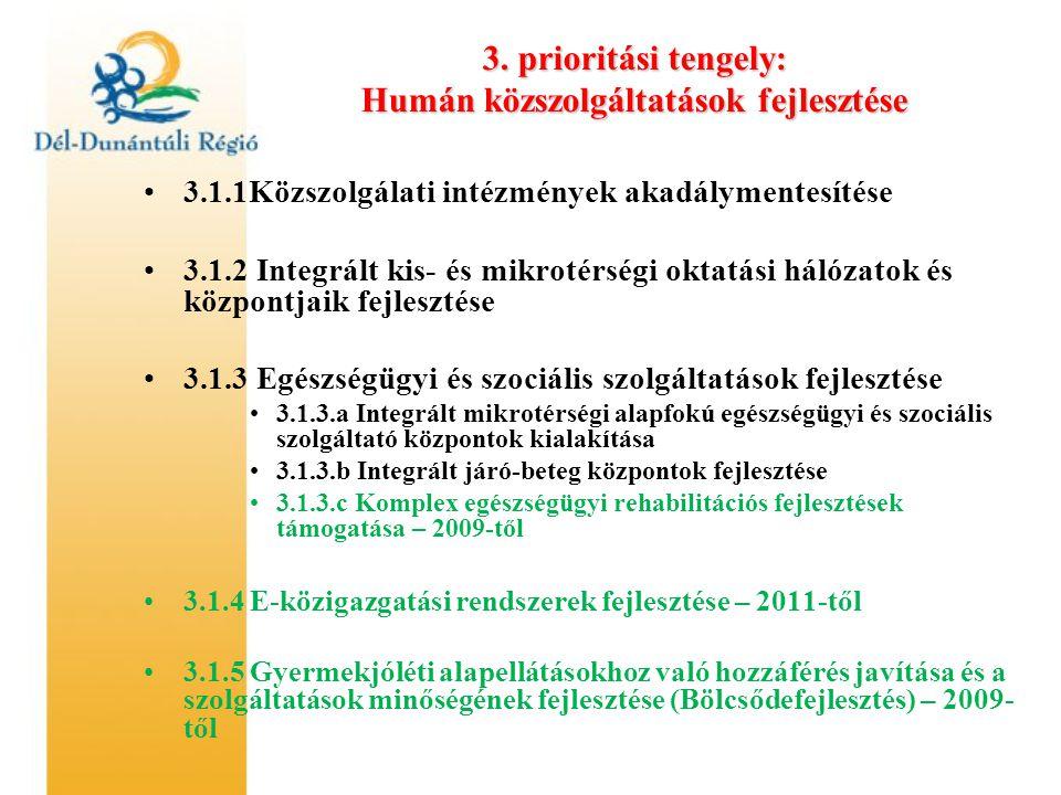 3. prioritási tengely: Humán közszolgáltatások fejlesztése •3.1.1Közszolgálati intézmények akadálymentesítése •3.1.2 Integrált kis- és mikrotérségi ok