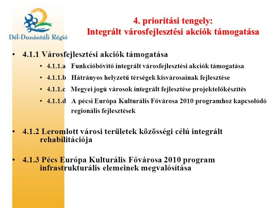 4. prioritási tengely: Integrált városfejlesztési akciók támogatása •4.1.1 Városfejlesztési akciók támogatása •4.1.1.a Funkcióbővítő integrált városfe