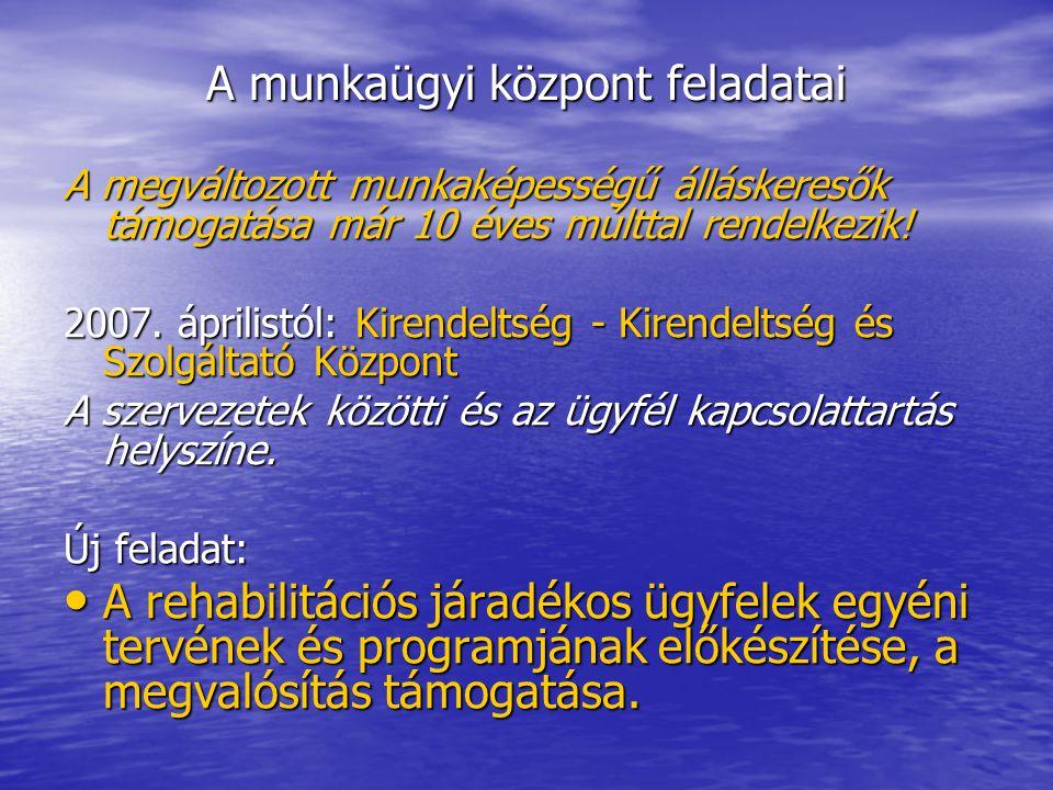 A munkaügyi központ kirendeltsége Új feladatok: • A rehabilitációt támogató egyéni együttműködési terv előkészítése, • Az egyéni rehabilitációt segítő szolgáltatások és támogatások biztosítása, • Az egyéni program megvalósításának segítése, követése, értékelése, • Kapcsolattartás az ONYF helyi munkatársaival, • Kapcsolattartás és együttműködés a térség munkaadóival.