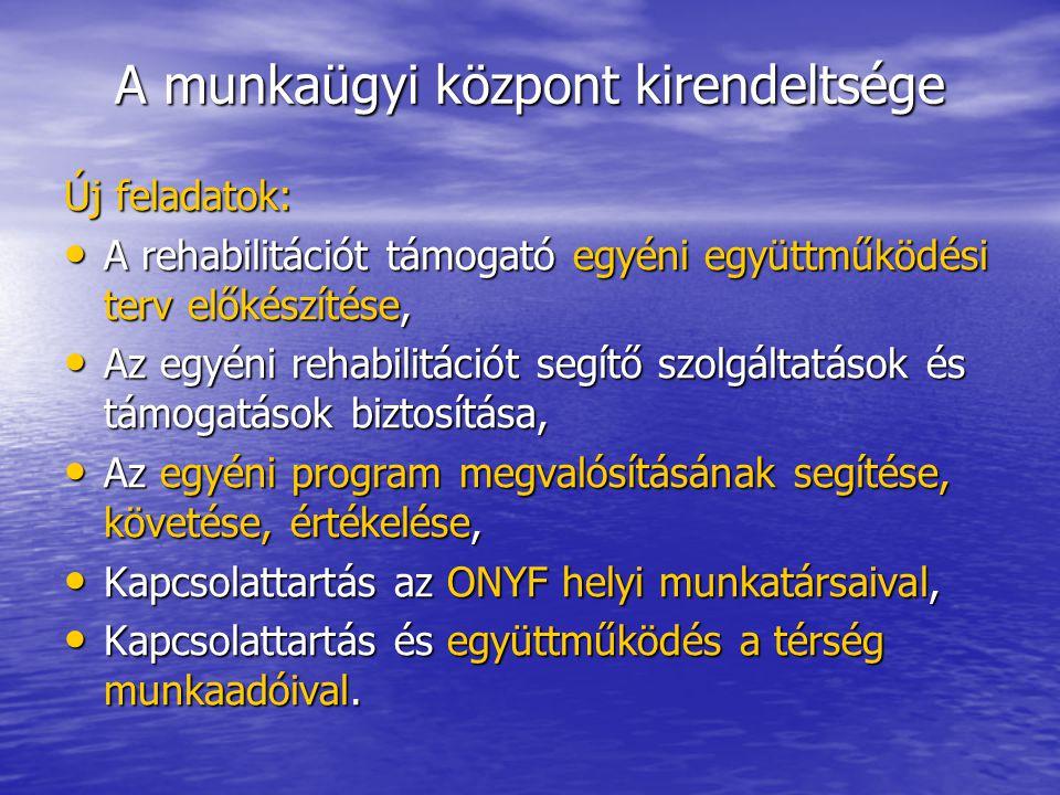 A munkaügyi központ kirendeltsége A rehabilitációt támogató egyéni együttműködési terv előkészítése • Új minősítés – személyre szabott terv.