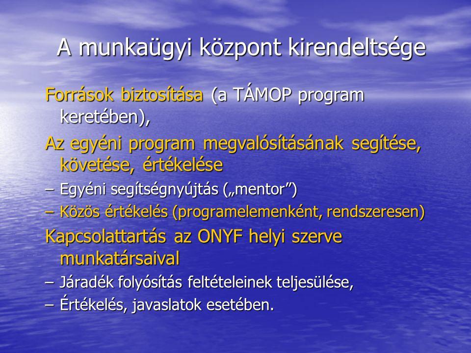 """A munkaügyi központ kirendeltsége Források biztosítása (a TÁMOP program keretében), Az egyéni program megvalósításának segítése, követése, értékelése –Egyéni segítségnyújtás (""""mentor ) –Közös értékelés (programelemenként, rendszeresen) Kapcsolattartás az ONYF helyi szerve munkatársaival –Járadék folyósítás feltételeinek teljesülése, –Értékelés, javaslatok esetében."""