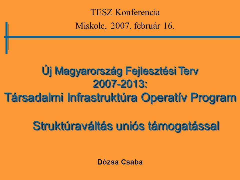 Új Magyarország Fejlesztési Terv 2007-2013: Társadalmi Infrastruktúra Operatív Program Dózsa Csaba TESZ Konferencia Miskolc, 2007.