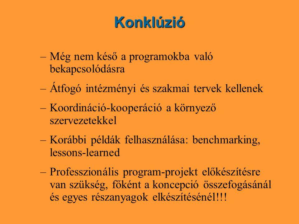 Konklúzió –Még nem késő a programokba való bekapcsolódásra –Átfogó intézményi és szakmai tervek kellenek –Koordináció-kooperáció a környező szervezetekkel –Korábbi példák felhasználása: benchmarking, lessons-learned –Professzionális program-projekt előkészítésre van szükség, főként a koncepció összefogásánál és egyes részanyagok elkészítésénél!!!