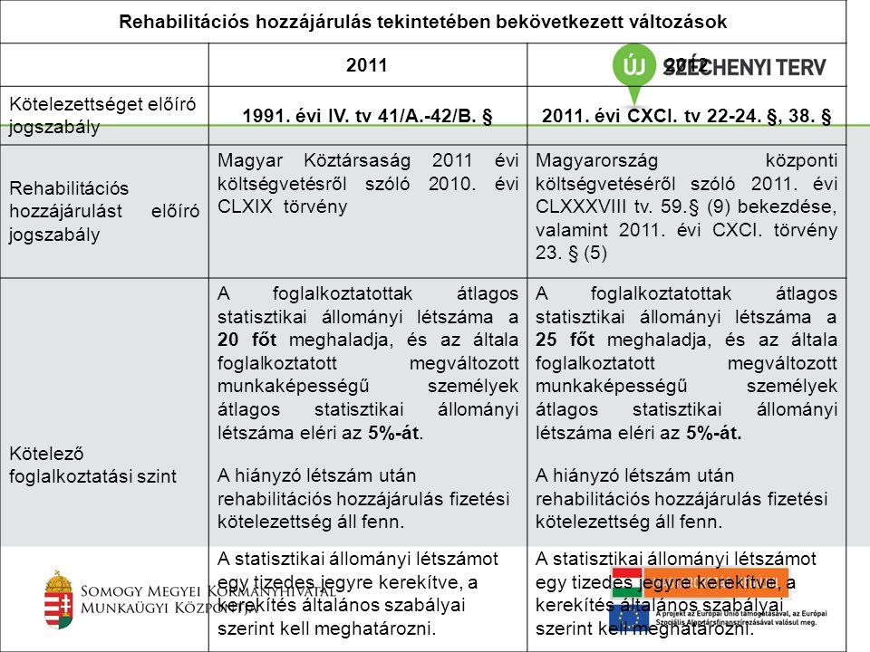 Rehabilitációs hozzájárulás tekintetében bekövetkezett változások 20112012 Kötelezettséget előíró jogszabály 1991. évi IV. tv 41/A.-42/B. §2011. évi C