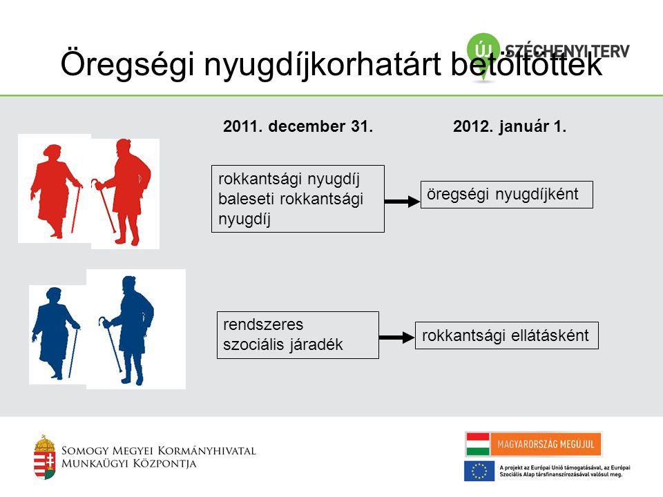 rokkantsági nyugdíj baleseti rokkantsági nyugdíj 2011. december 31.2012. január 1. rendszeres szociális járadék öregségi nyugdíjként rokkantsági ellát