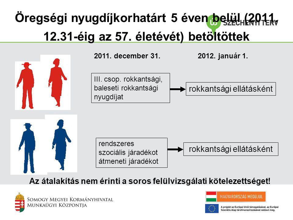 III. csop. rokkantsági, baleseti rokkantsági nyugdíjat 2011. december 31.2012. január 1. rendszeres szociális járadékot átmeneti járadékot rokkantsági