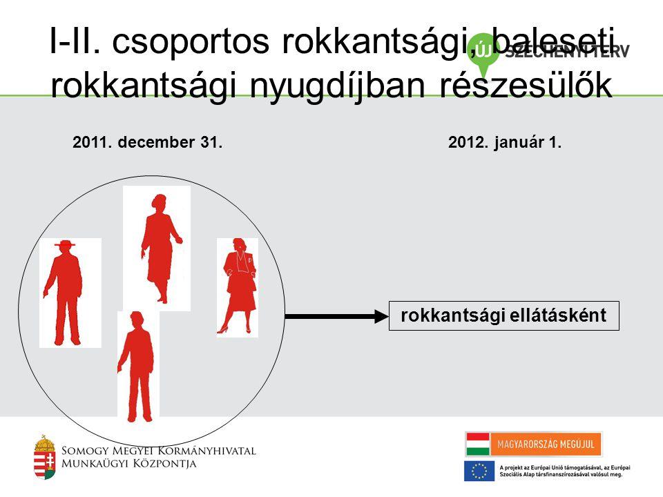I-II. csoportos rokkantsági, baleseti rokkantsági nyugdíjban részesülők rokkantsági ellátásként 2011. december 31.2012. január 1.