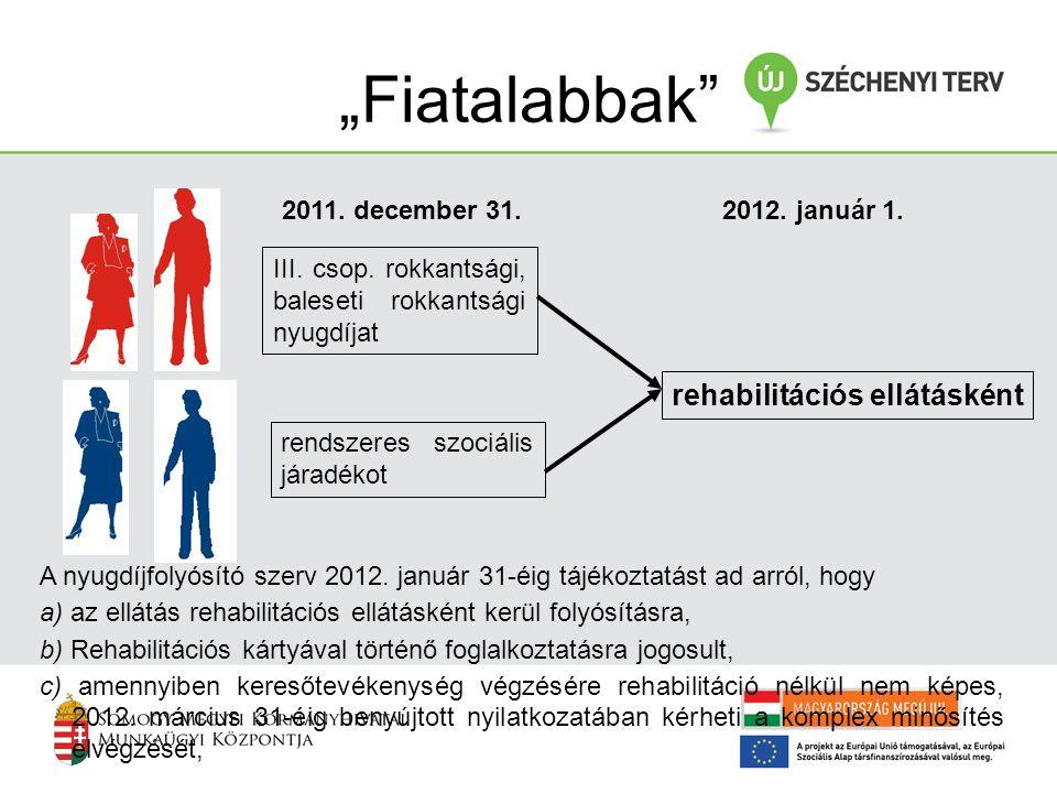 """""""Fiatalabbak"""" 2011. december 31.2012. január 1. III. csop. rokkantsági, baleseti rokkantsági nyugdíjat rendszeres szociális járadékot rehabilitációs e"""