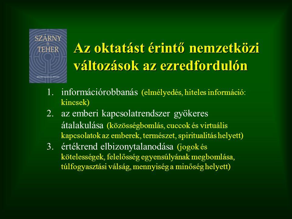 Az oktatást érintő nemzetközi változások az ezredfordulón 1.információrobbanás (elmélyedés, hiteles információ: kincsek) 2.az emberi kapcsolatrendszer gyökeres átalakulása (közösségbomlás, cuccok és virtuális kapcsolatok az emberek, természet, spiritualitás helyett) 3.értékrend elbizonytalanodása (jogok és kötelességek, felelősség egyensúlyának megbomlása, túlfogyasztási válság, mennyiség a minőség helyett)